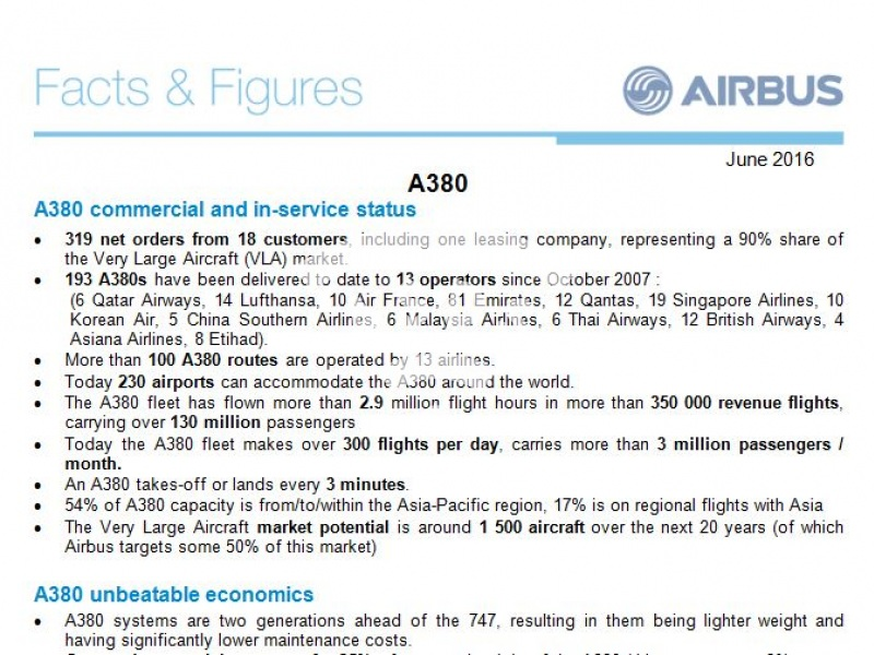 A380: Facts & figures