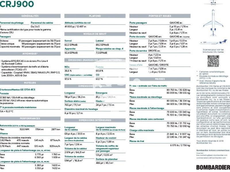 CRJ900 Factsheet