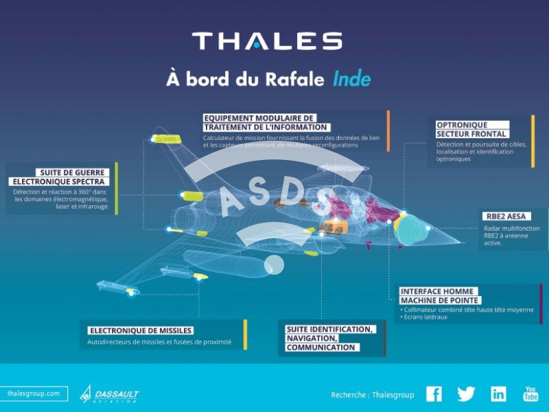 Thales - A bord du Rafale Inde