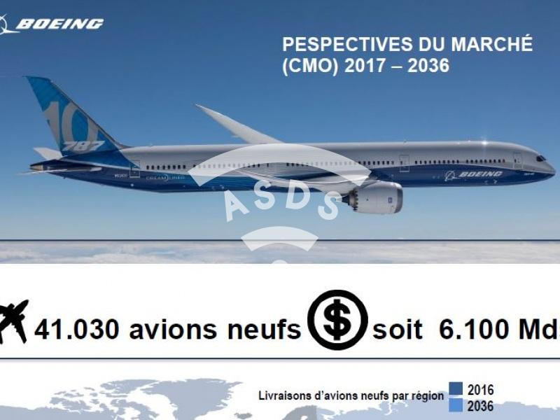 Boeing : perspectives du marché (CMO) 2017-2036