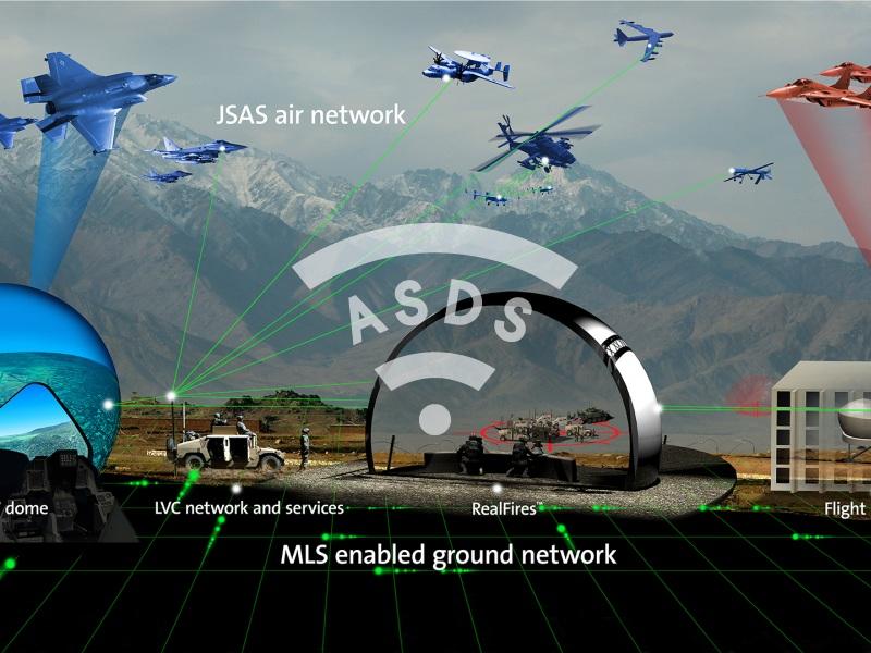 Rockwell Collins JSAS test & training instrumentation