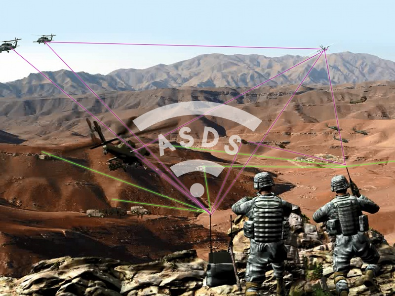 Rockwell Collins airborne communications VHF/UHF/L-Band