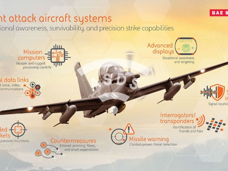 BAE SYSTEMS Light attack aircraft systems