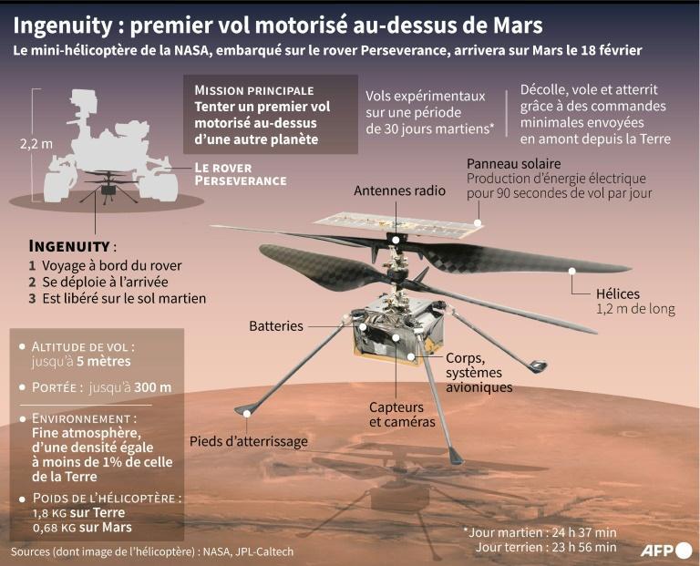 Mars Helicopter Ingenuity
